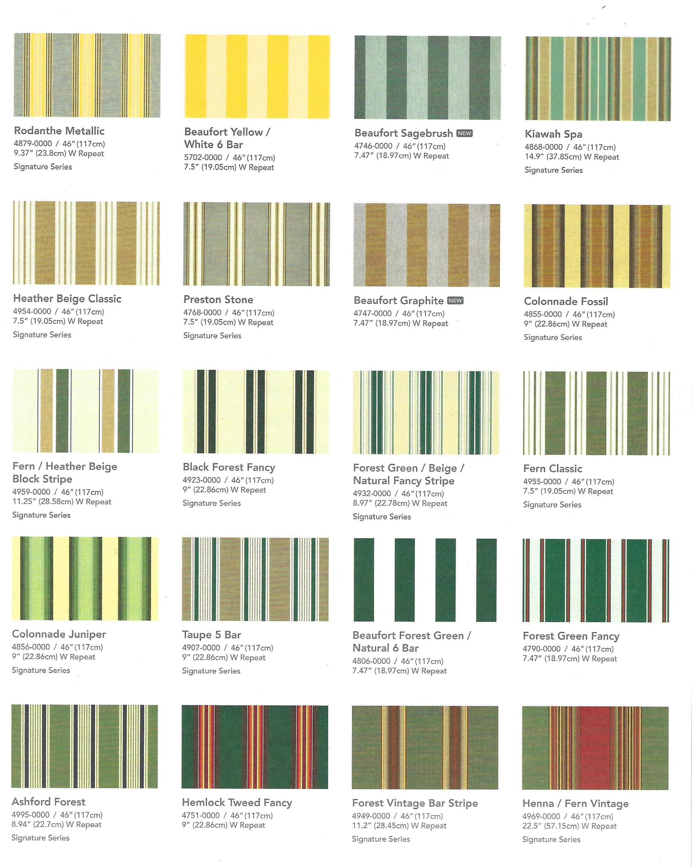 Fabrics By The Yard Sunbrella Top Gun Artist Canvas Vinyls